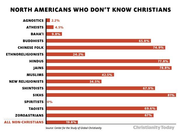ct_statistic