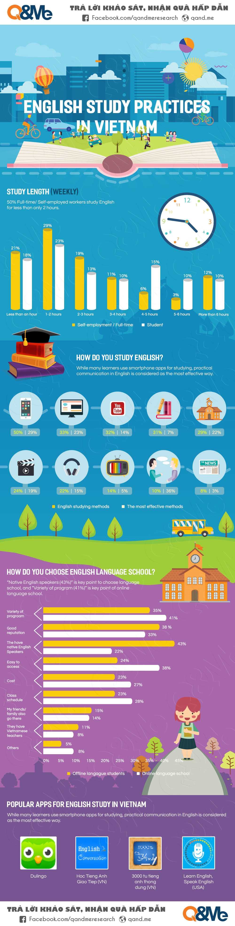 english-learning-en